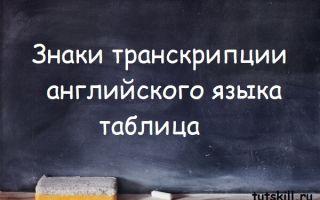 Знаки транскрипции английского языка таблица