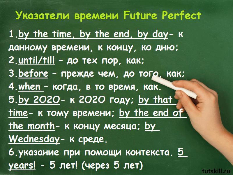 Указатели времени Future Perfect фото