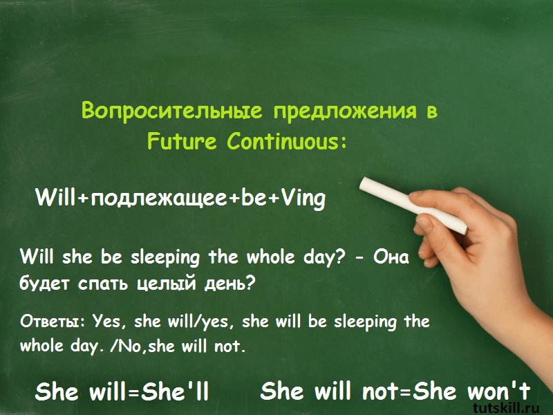Вопросительные предложения в Future Continuous фото
