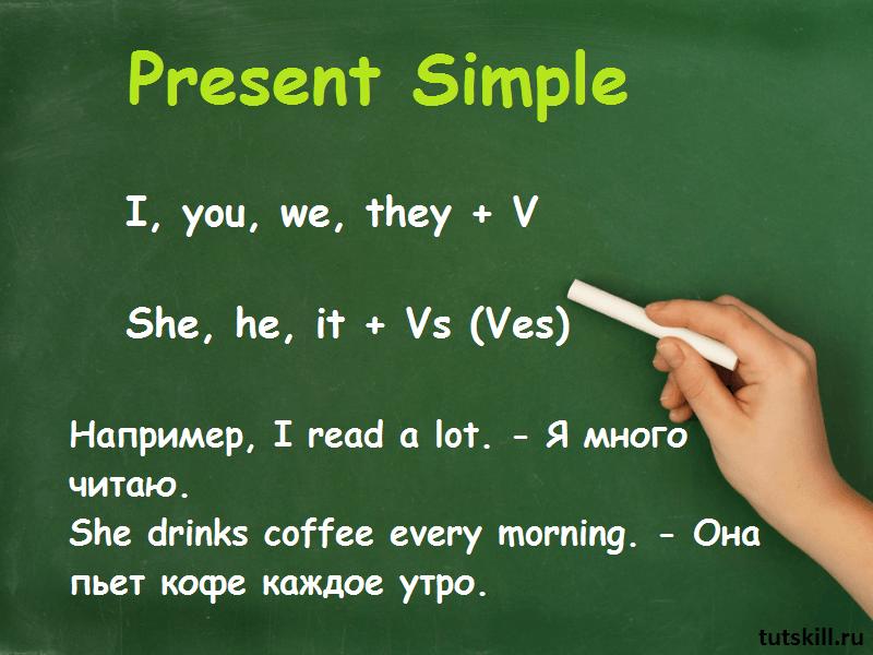Схема предложений в Present Simple фото