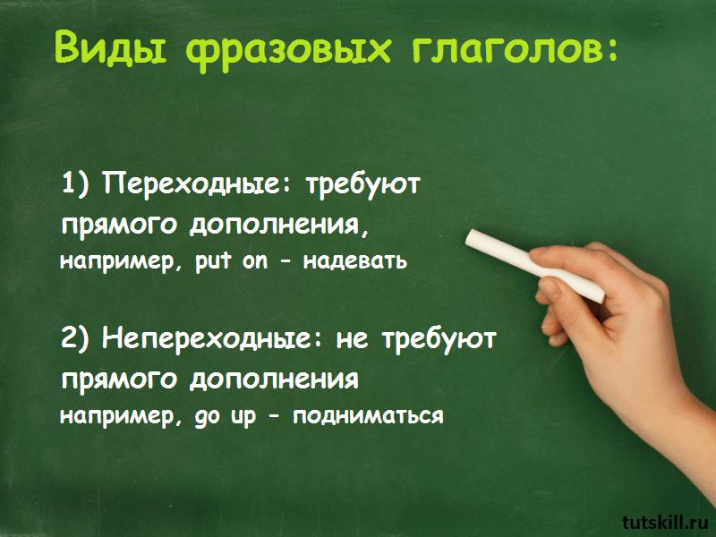 Виды фразовых глаголов фото
