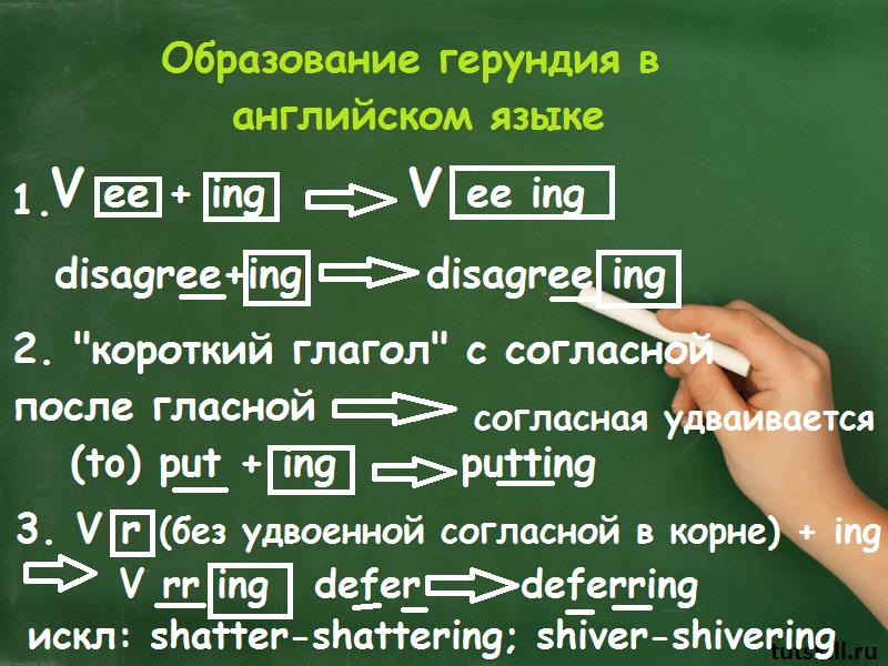 Образование герундия в английском языке