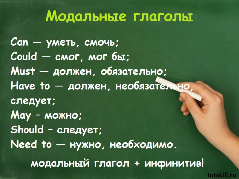Модальные глаголы в английском языке фото