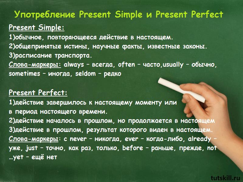 Употребление Present Simple и Present Perfect фото