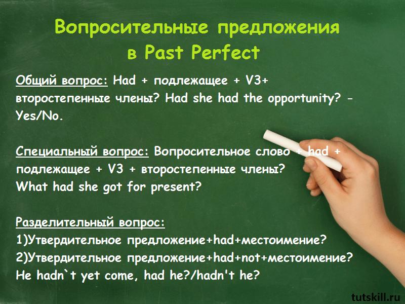 Вопросительные предложения в Past Perfect фото