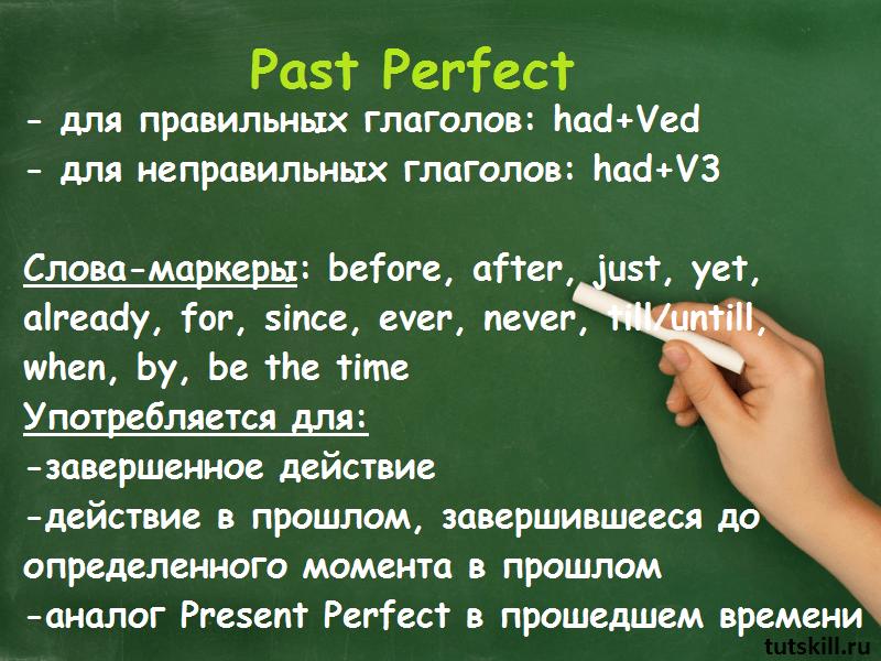 Past Perfect фото