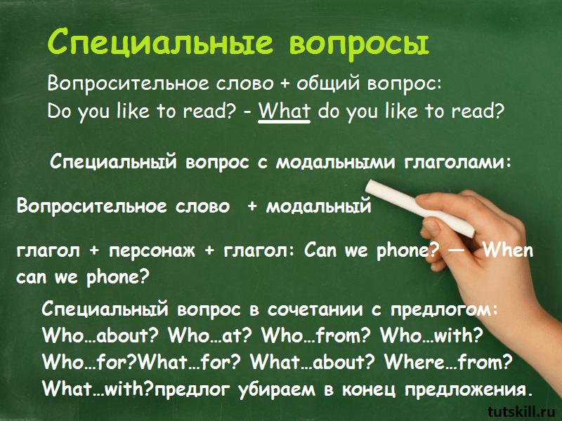 Специальные вопросы в английском фото