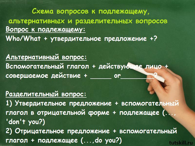 Альтернативный, разделительный вопросы в английском фото