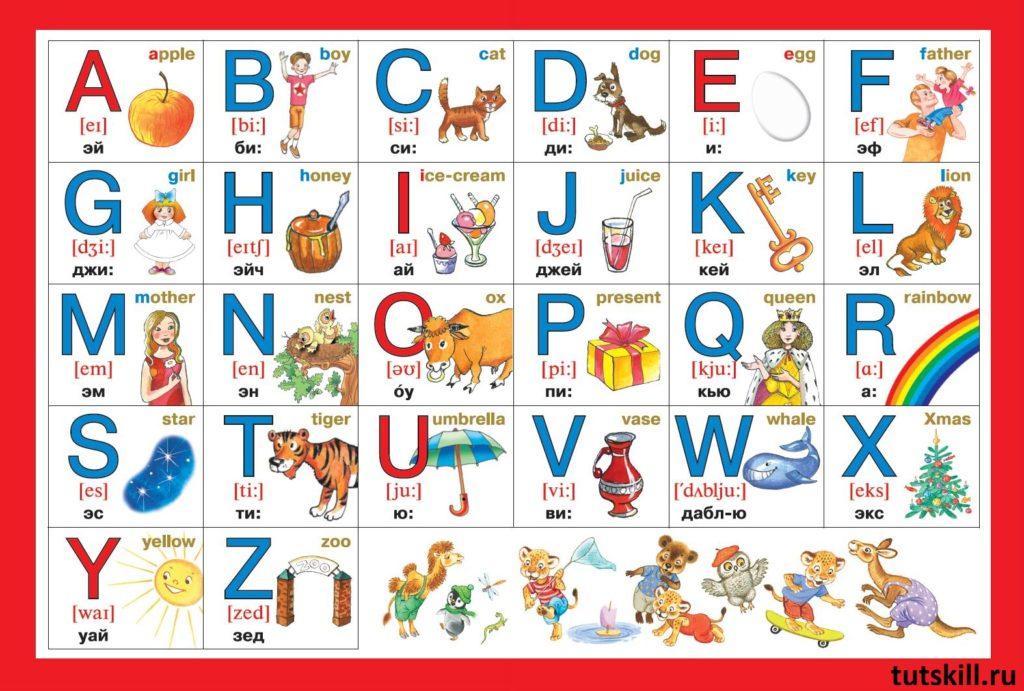 Современный английский алфавит фото