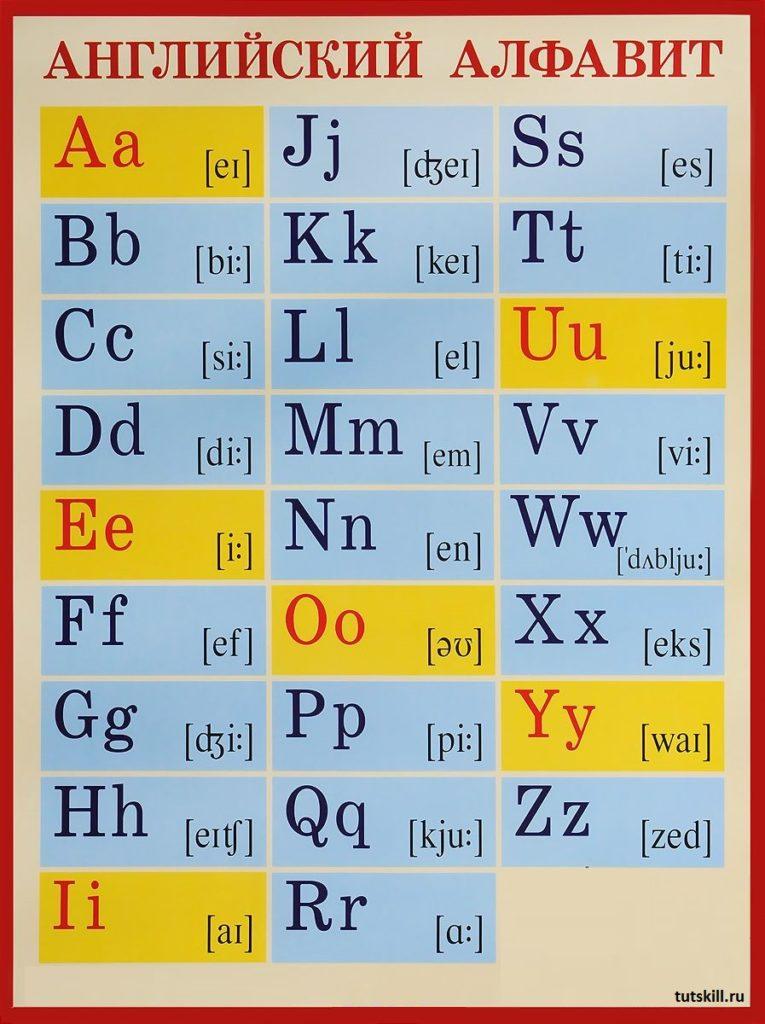 английский алфавит фото