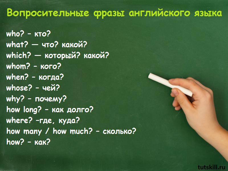 Типы вопросов английского фото
