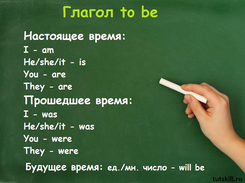 Изменение глагола to be в общих вопросах фото