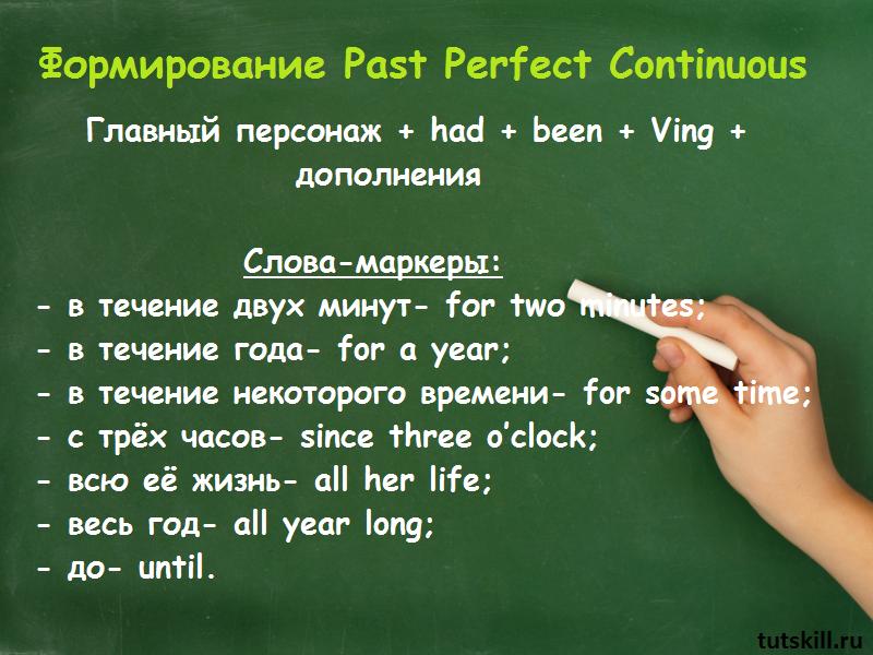 Временные указатели Past Perfect Continuous фото