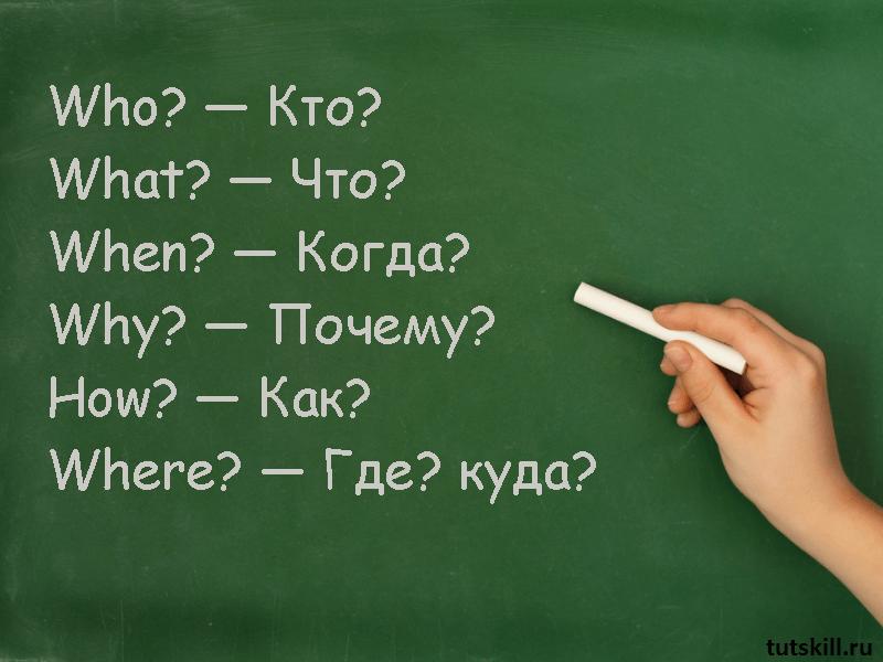 Вопросительные английские местоимения