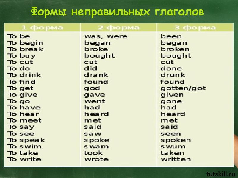 формы неправильных глаголов
