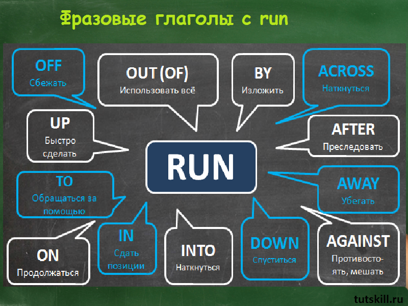 фразовые глаголы с run