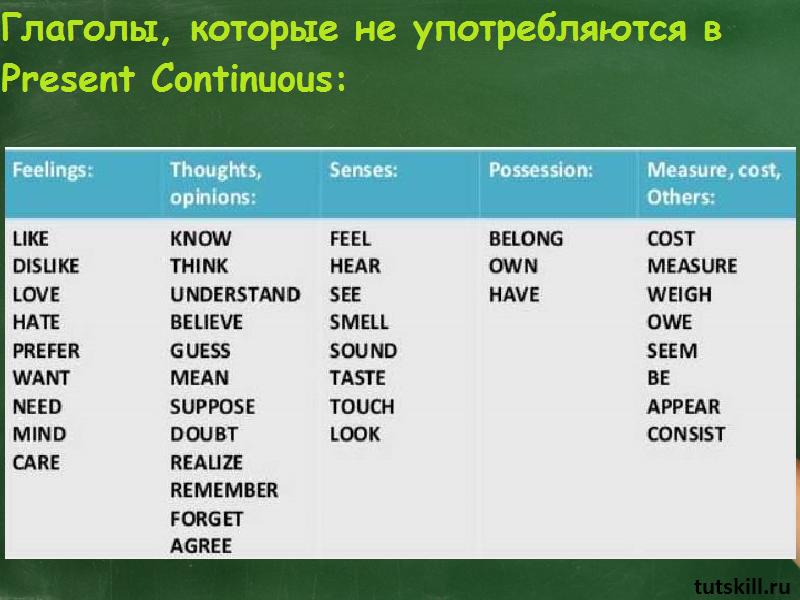 глаголы которые не употребляются