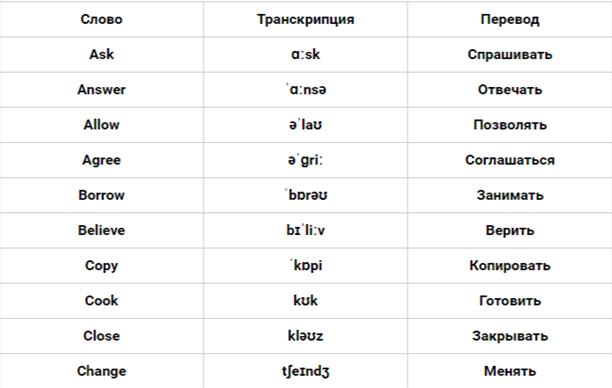 правильные глагольные формы