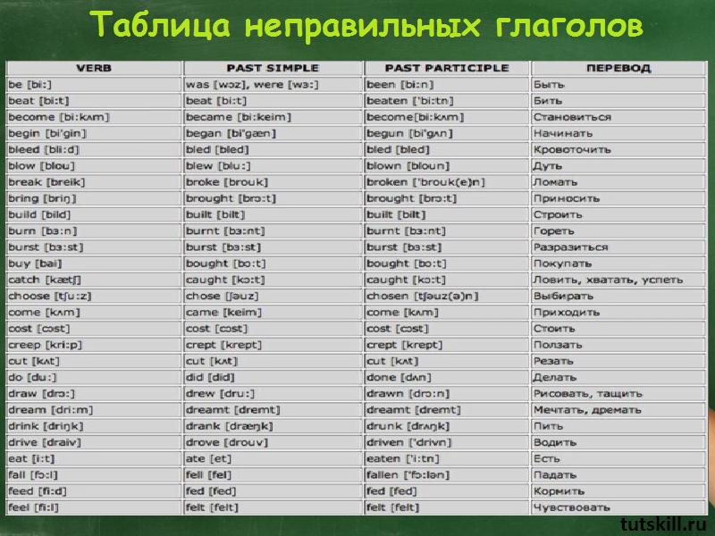 таблица неправильных глаголов