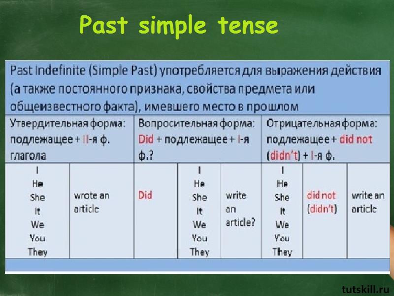 Рast simple tense