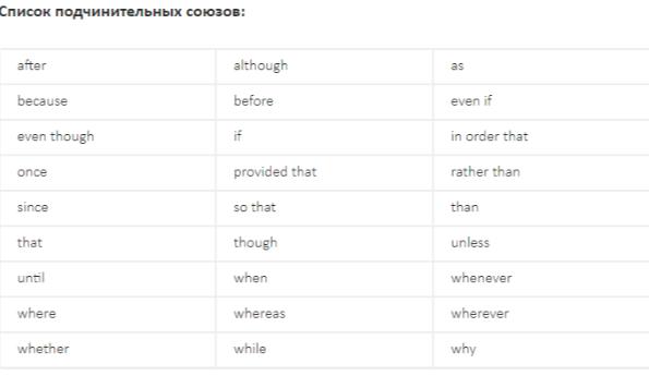 список подчинительных союзов
