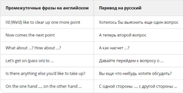 перечень фраз и выражений
