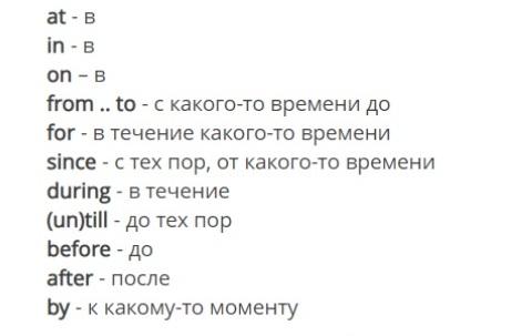 Предлоги времени в английском