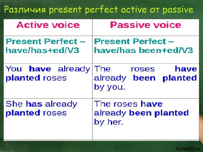 present perfect active от passive