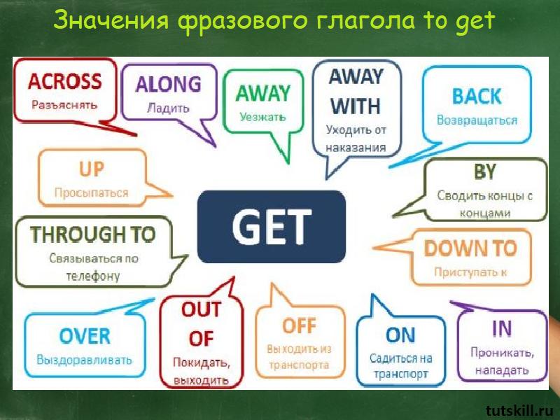 значение фразового глагола