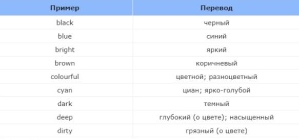 Сolour adjectives