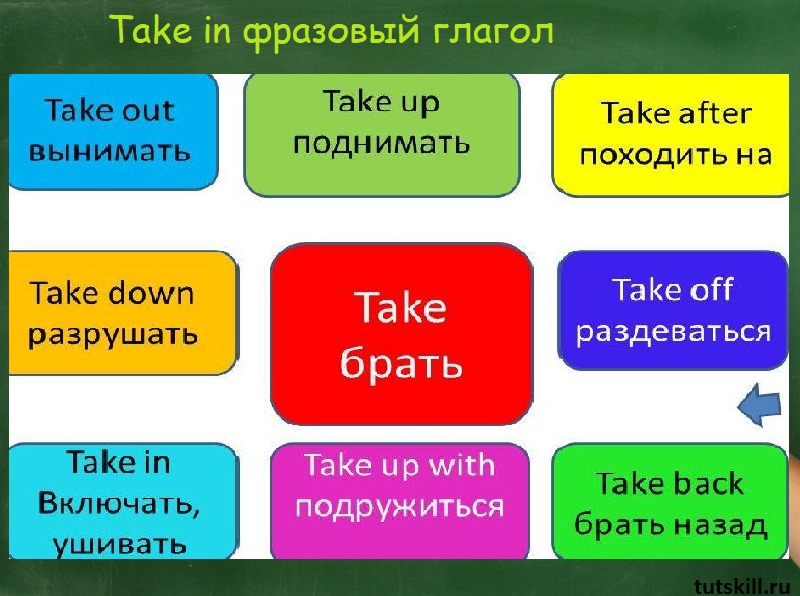 Take in фразовый глагол
