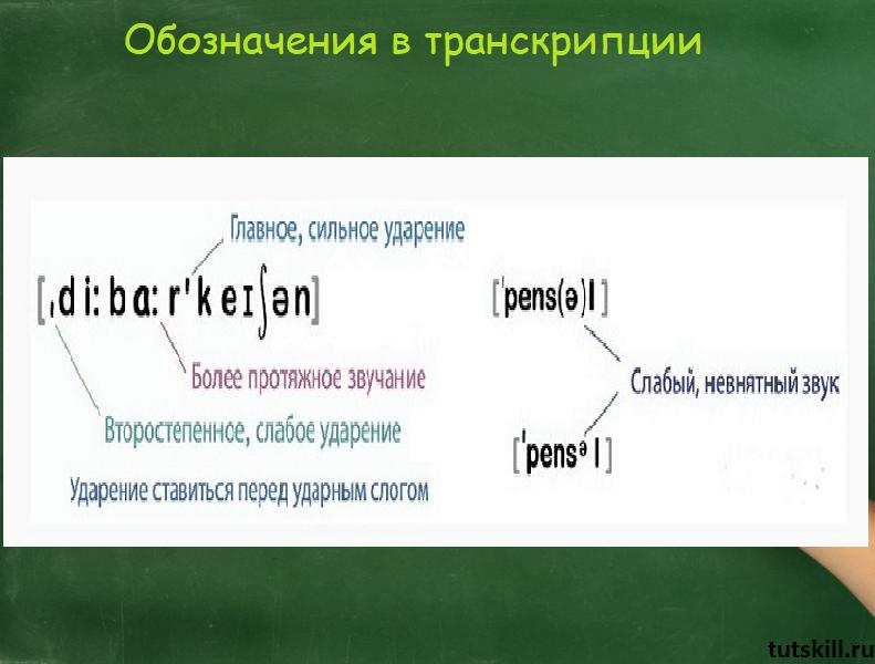 Обозначения в транскрипции